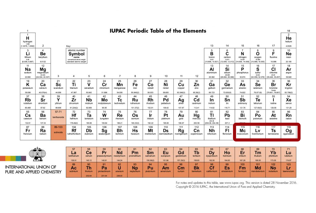 iupac, periodic table, yeni periyodik tablo
