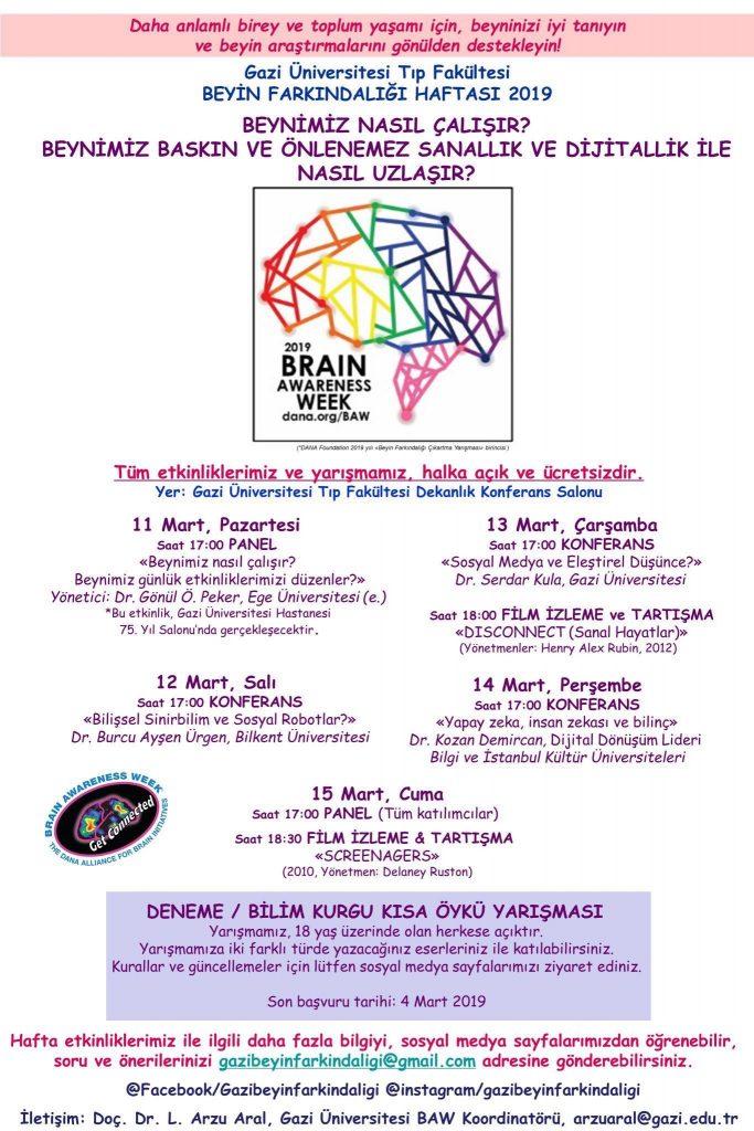 beyin farkındalığı