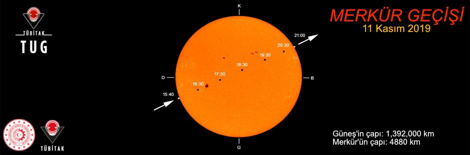 Tübitak Merkür güneş diski önünden geçiyor