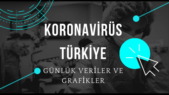 Koronavirüs türkiye son durumuna ulaşmak için duyuru resmi