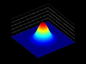 X, Y ve Z koordinatlarının olduğu normal dağılım grafiği