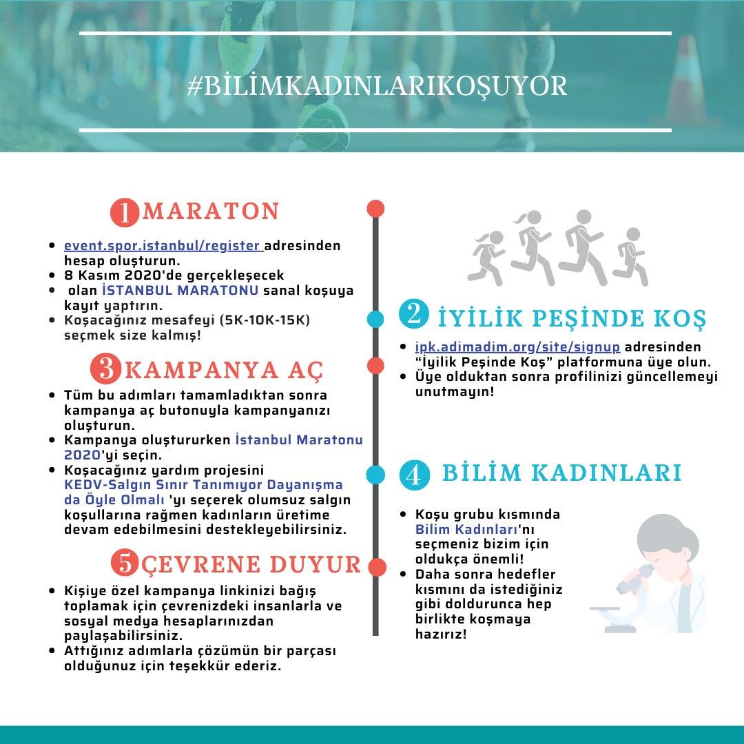 Bilim Kadınları topluluğu İstanbul Maratonu